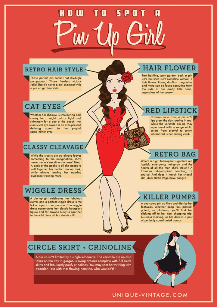 How to spot a pinup.